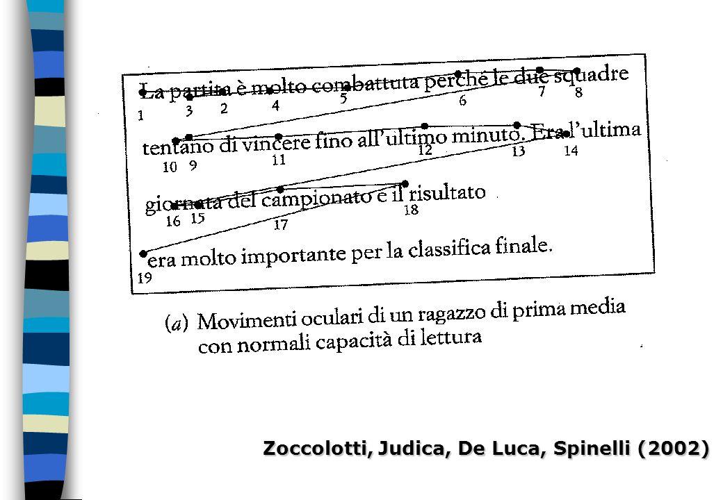 Zoccolotti, Judica, De Luca, Spinelli (2002)