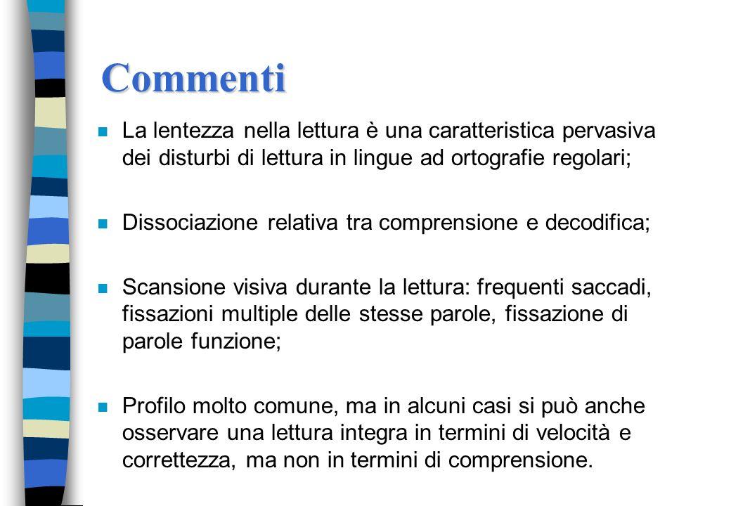 CommentiLa lentezza nella lettura è una caratteristica pervasiva dei disturbi di lettura in lingue ad ortografie regolari;