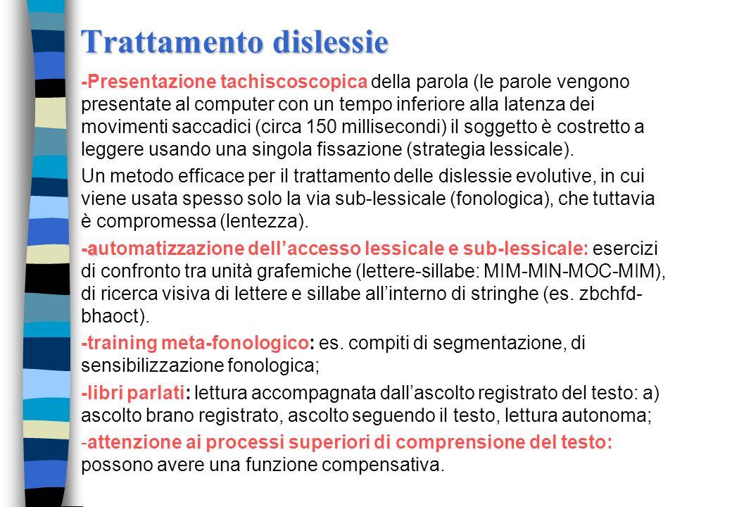 Trattamento dislessie