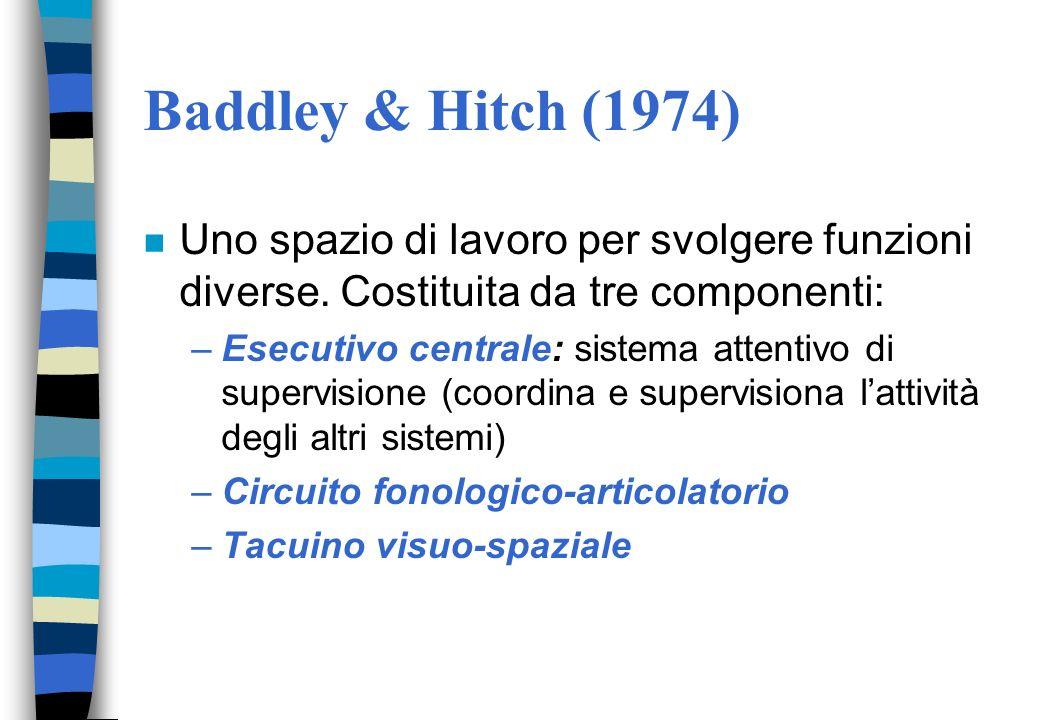 Baddley & Hitch (1974) Uno spazio di lavoro per svolgere funzioni diverse. Costituita da tre componenti: