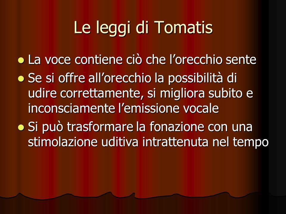 Le leggi di Tomatis La voce contiene ciò che l'orecchio sente