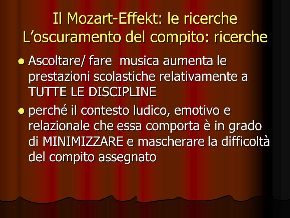 Il Mozart-Effekt: le ricerche L'oscuramento del compito: ricerche