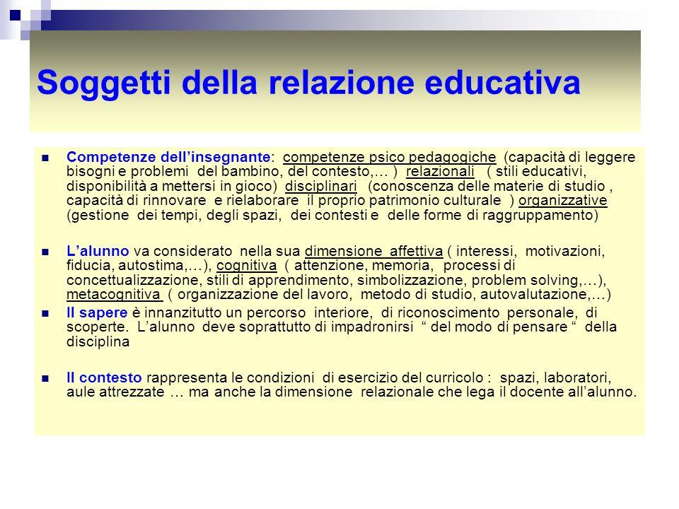 Soggetti della relazione educativa