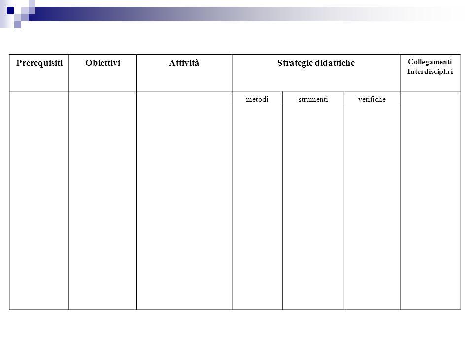 Prerequisiti Obiettivi Attività Strategie didattiche