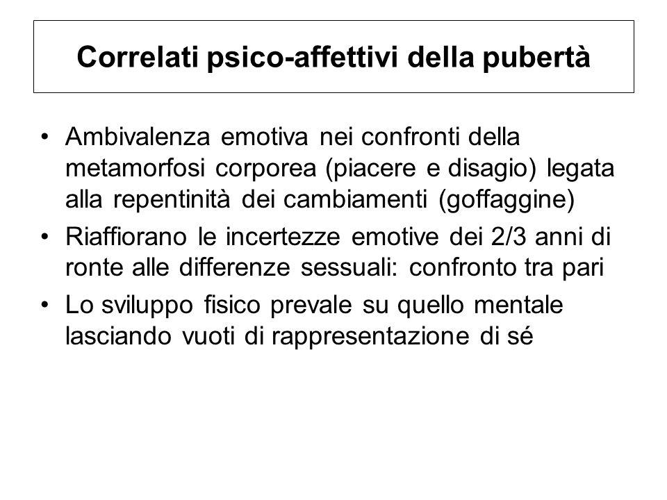 Correlati psico-affettivi della pubertà