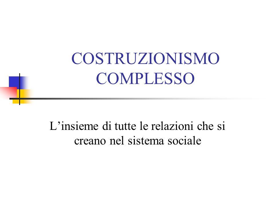 COSTRUZIONISMO COMPLESSO