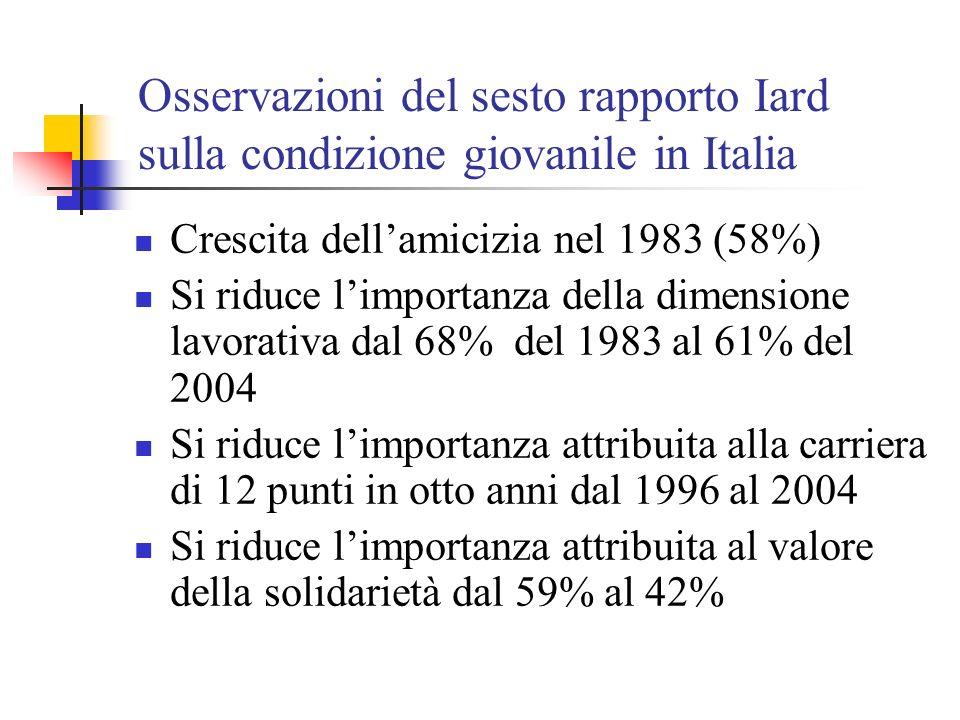 Osservazioni del sesto rapporto Iard sulla condizione giovanile in Italia