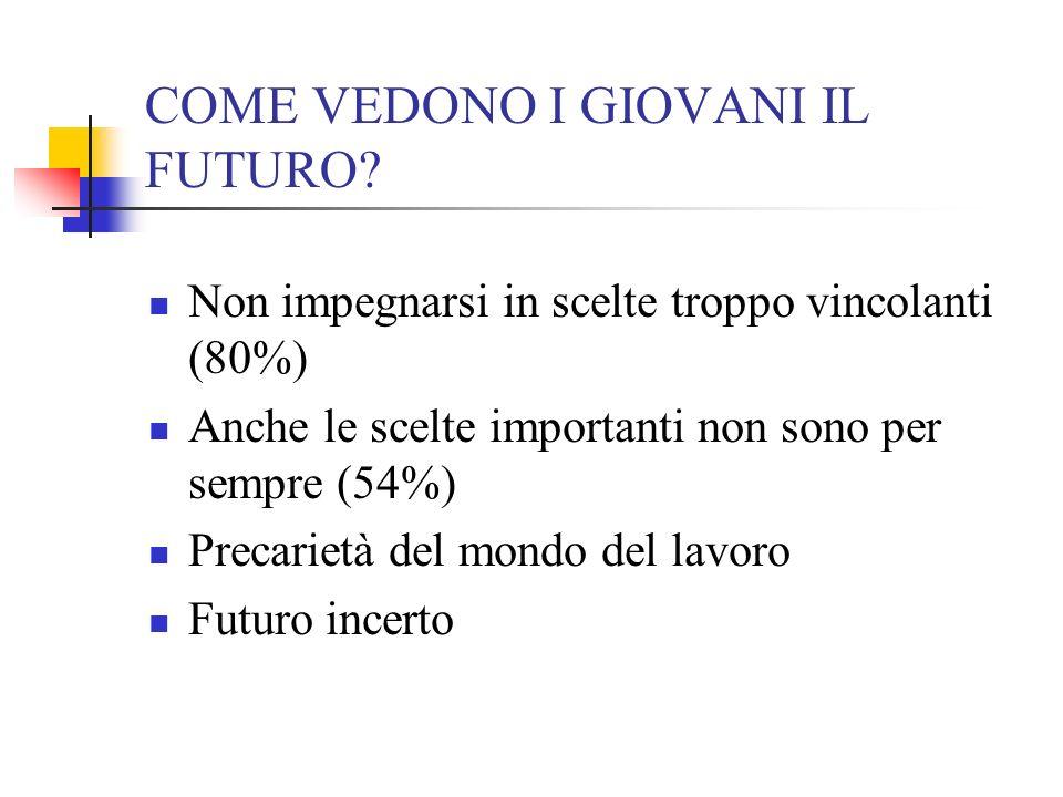 COME VEDONO I GIOVANI IL FUTURO