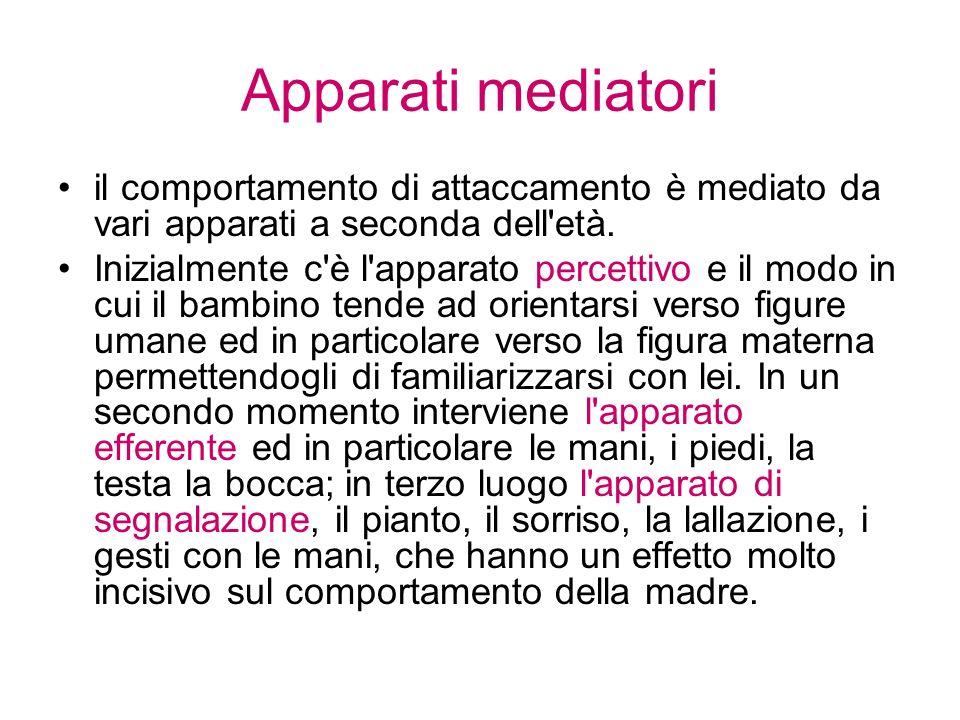 Apparati mediatoriil comportamento di attaccamento è mediato da vari apparati a seconda dell età.