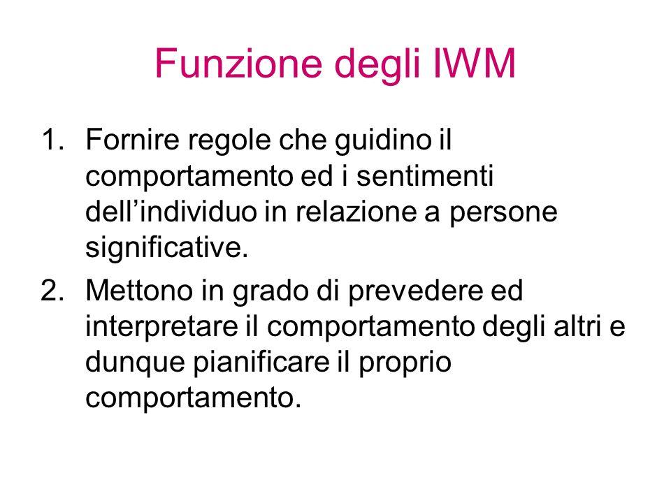 Funzione degli IWM Fornire regole che guidino il comportamento ed i sentimenti dell'individuo in relazione a persone significative.