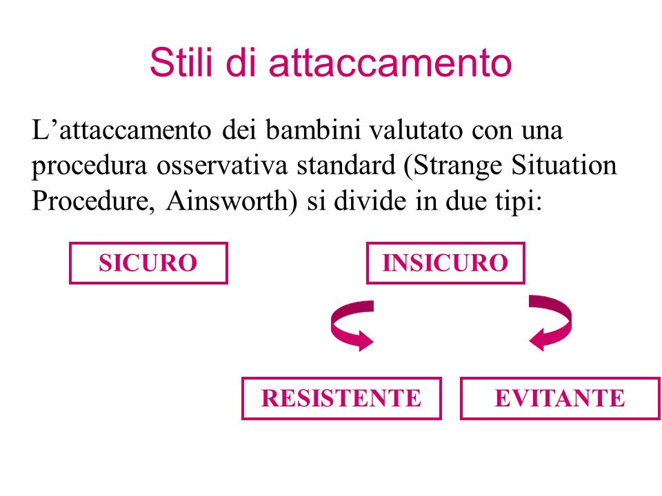 Stili di attaccamento