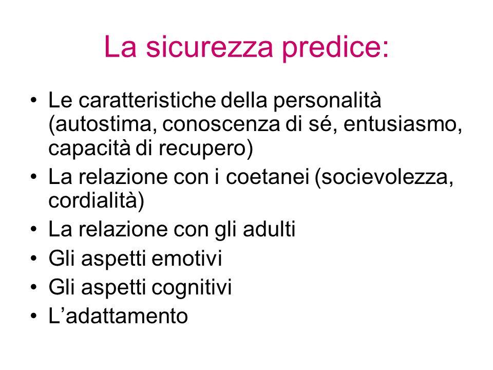 La sicurezza predice: Le caratteristiche della personalità (autostima, conoscenza di sé, entusiasmo, capacità di recupero)