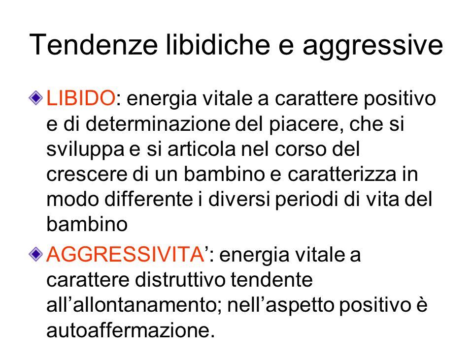 Tendenze libidiche e aggressive