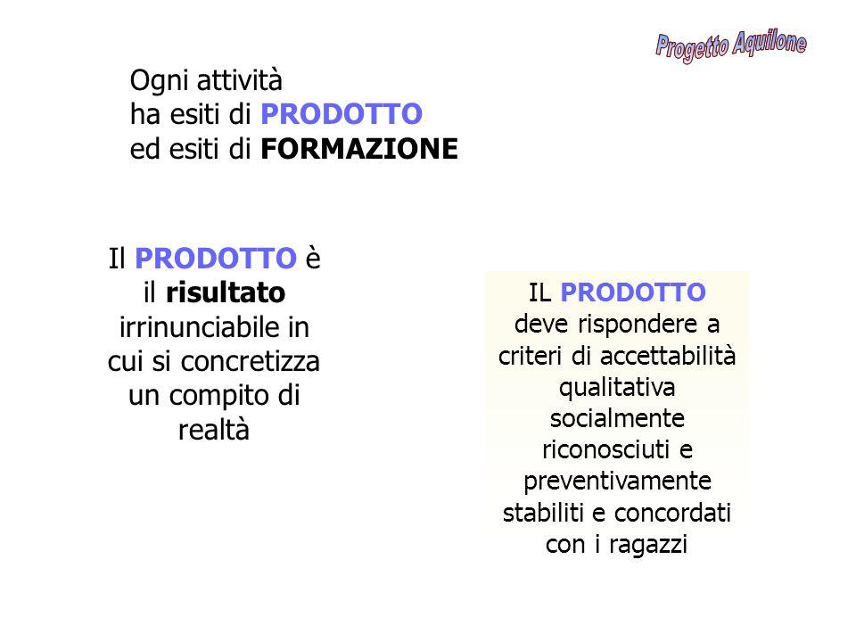 Progetto Aquilone Progetto Aquilone