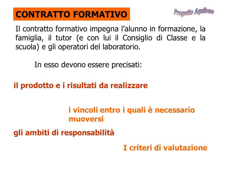 Progetto Aquilone CONTRATTO FORMATIVO
