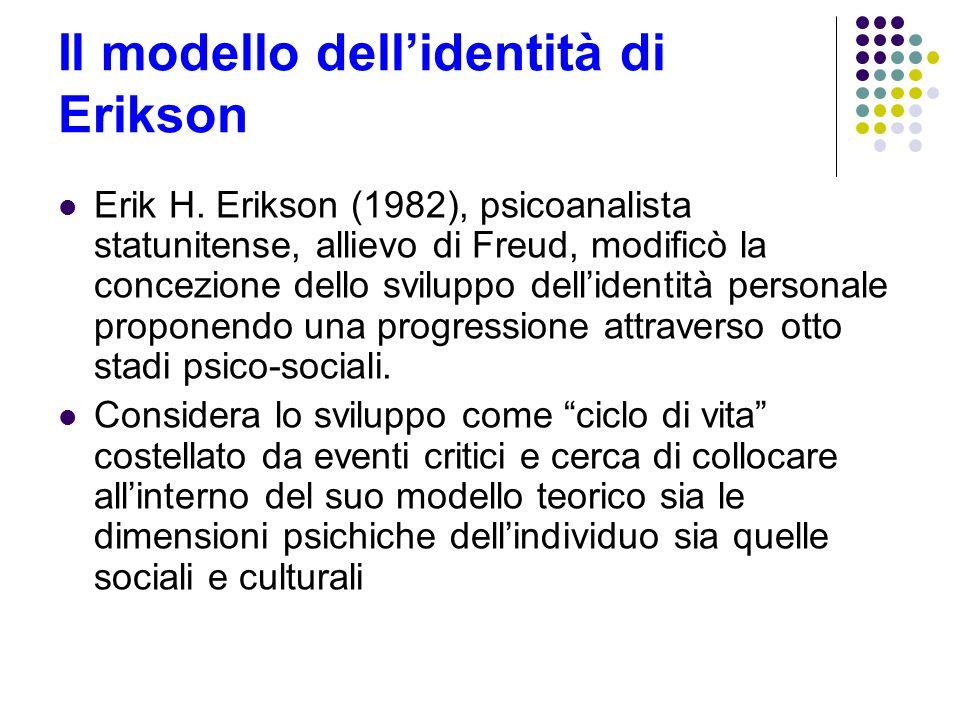Il modello dell'identità di Erikson