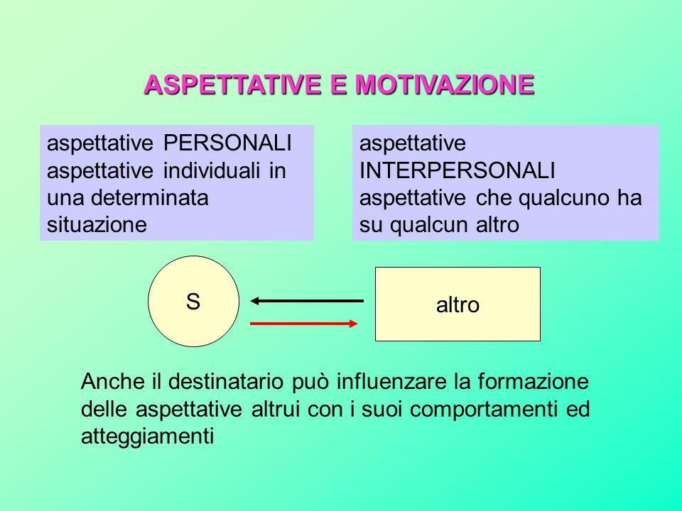 ASPETTATIVE E MOTIVAZIONE