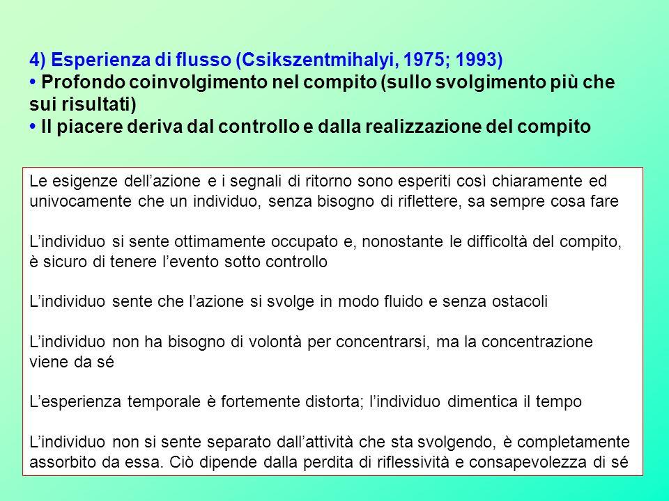4) Esperienza di flusso (Csikszentmihalyi, 1975; 1993)