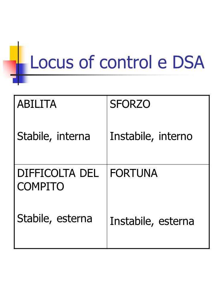 Locus of control e DSA ABILITA Stabile, interna SFORZO