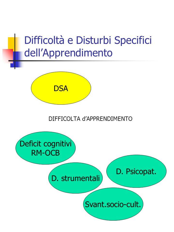 Difficoltà e Disturbi Specifici dell'Apprendimento