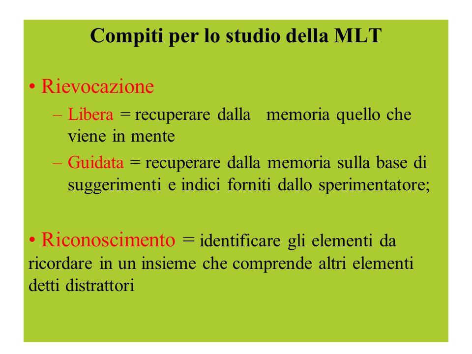 Compiti per lo studio della MLT