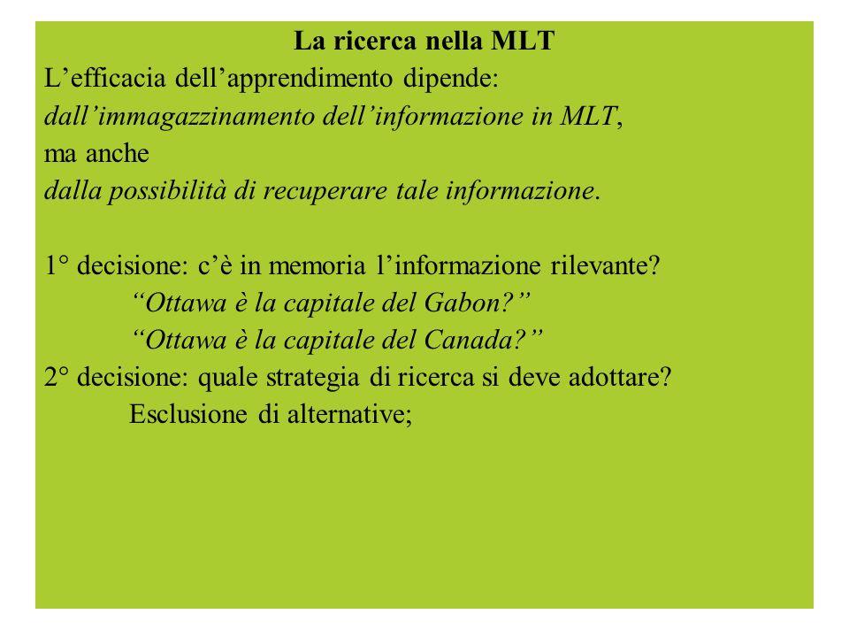 La ricerca nella MLT L'efficacia dell'apprendimento dipende: dall'immagazzinamento dell'informazione in MLT,