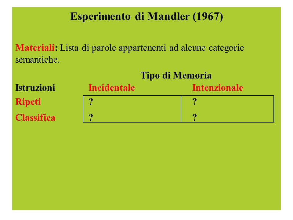 Esperimento di Mandler (1967)