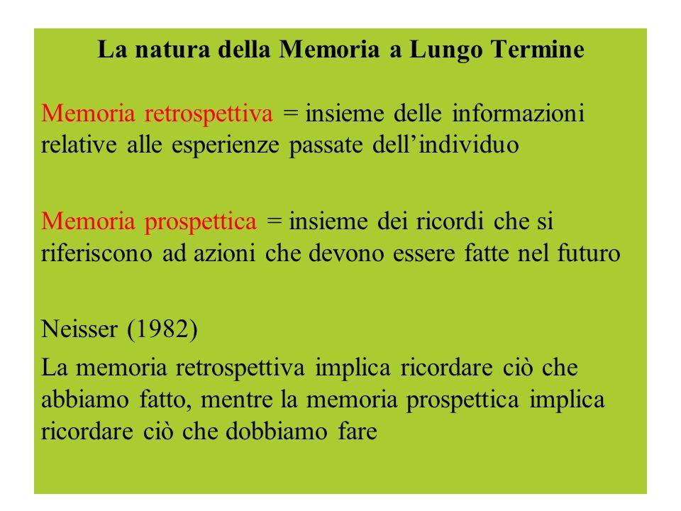 La natura della Memoria a Lungo Termine