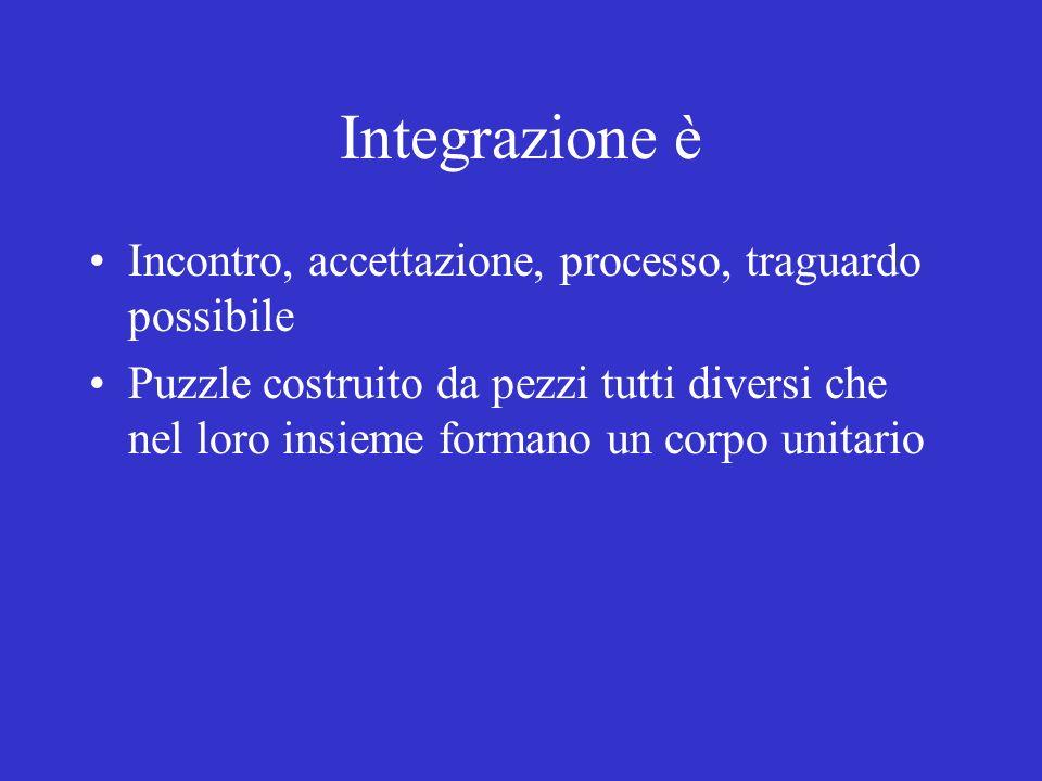 Integrazione è Incontro, accettazione, processo, traguardo possibile