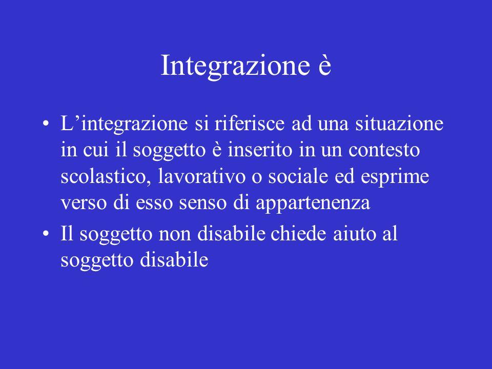 Integrazione è