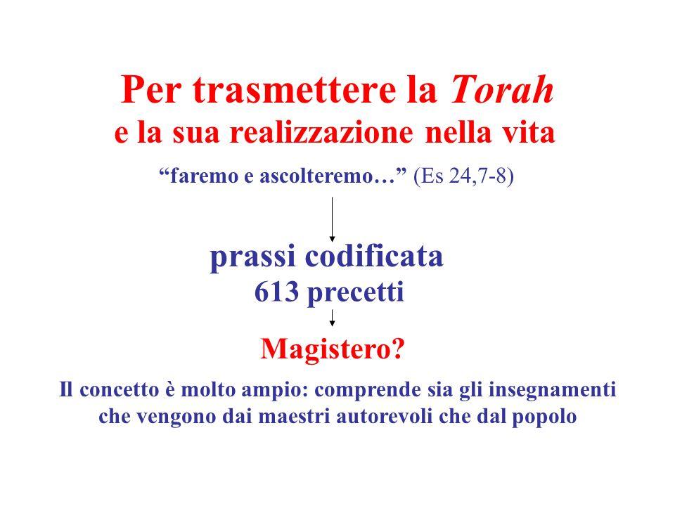 Per trasmettere la Torah