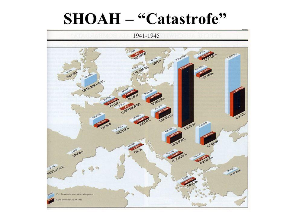 SHOAH – Catastrofe