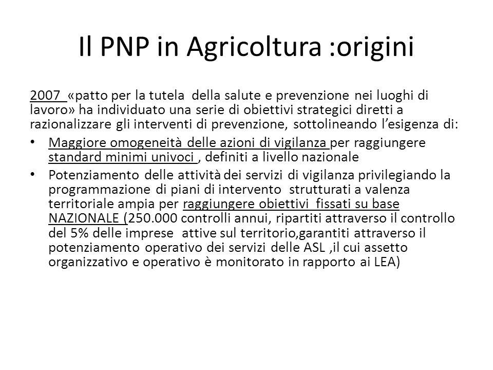Il PNP in Agricoltura :origini
