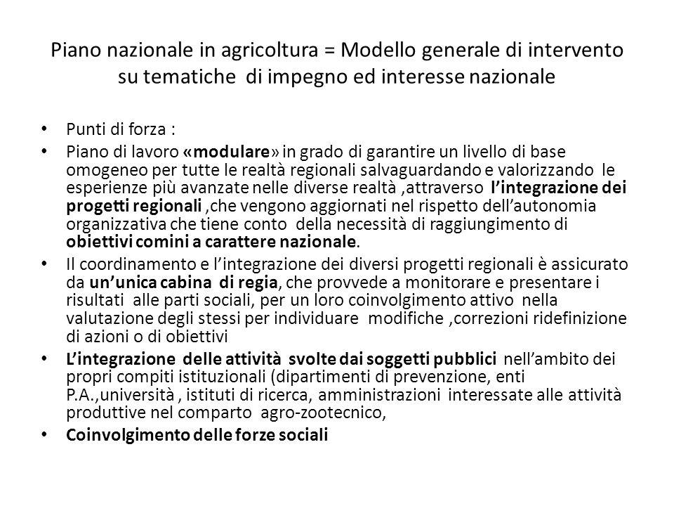 Piano nazionale in agricoltura = Modello generale di intervento su tematiche di impegno ed interesse nazionale