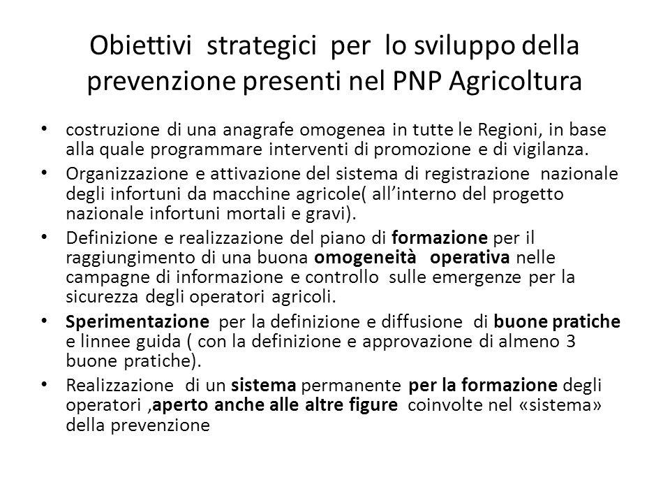 Obiettivi strategici per lo sviluppo della prevenzione presenti nel PNP Agricoltura