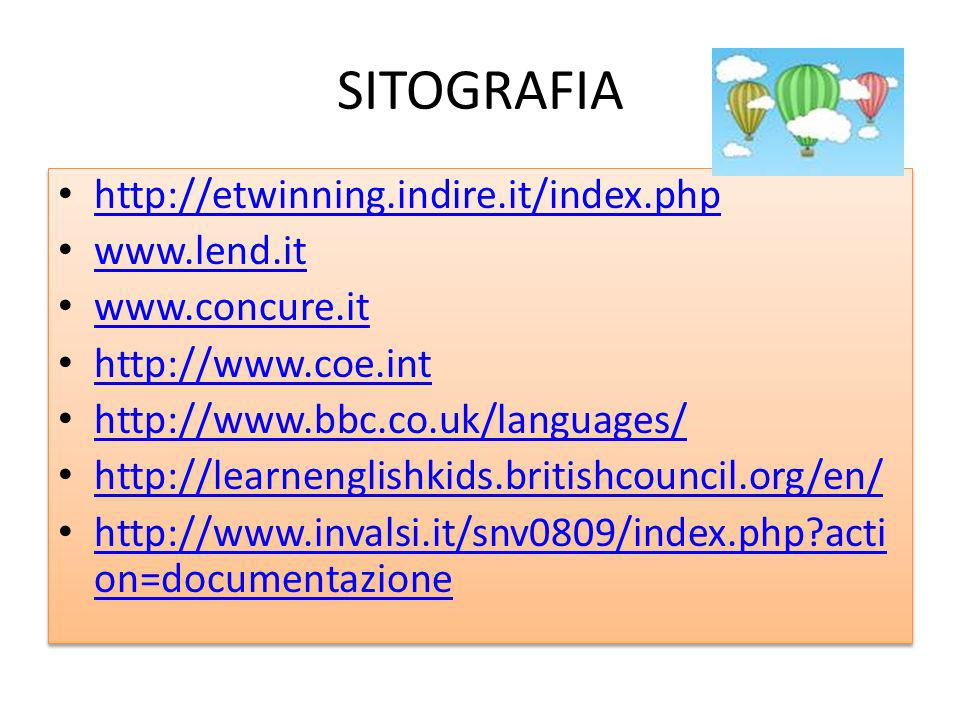 SITOGRAFIA http://etwinning.indire.it/index.php www.lend.it