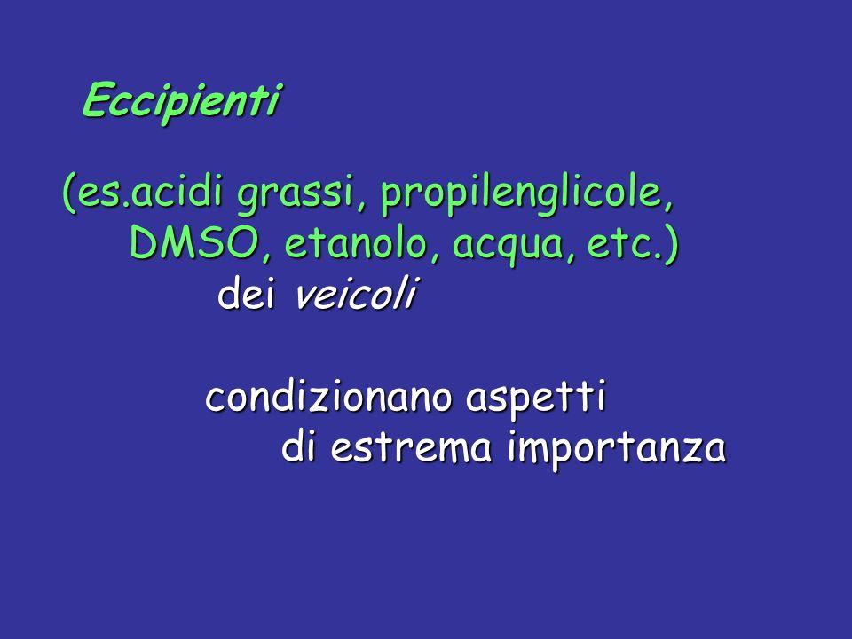 DMSO, etanolo, acqua, etc.) dei veicoli condizionano aspetti