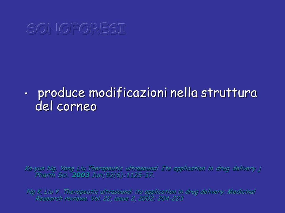 SONOFORESI produce modificazioni nella struttura del corneo
