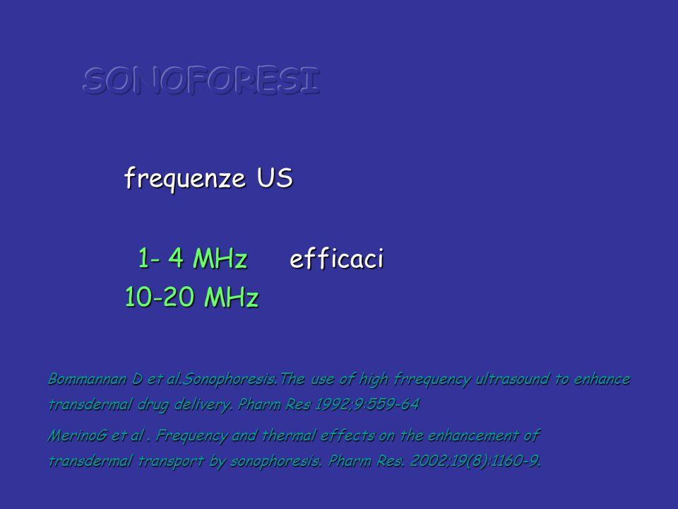 SONOFORESI 1- 4 MHz efficaci 10-20 MHz frequenze US