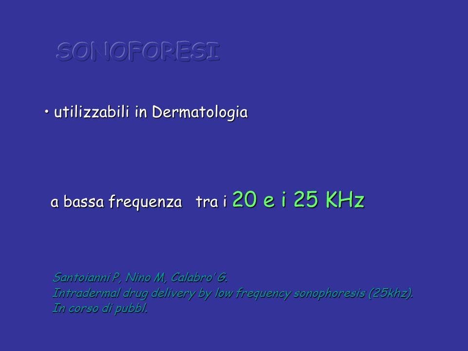 SONOFORESI utilizzabili in Dermatologia