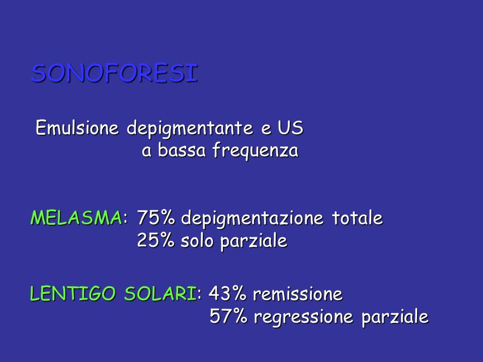 SONOFORESI Emulsione depigmentante e US a bassa frequenza MELASMA: 75% depigmentazione totale 25% solo parziale