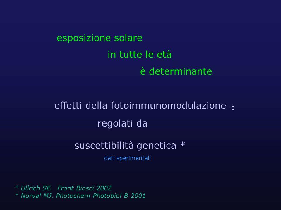 effetti della fotoimmunomodulazione § regolati da