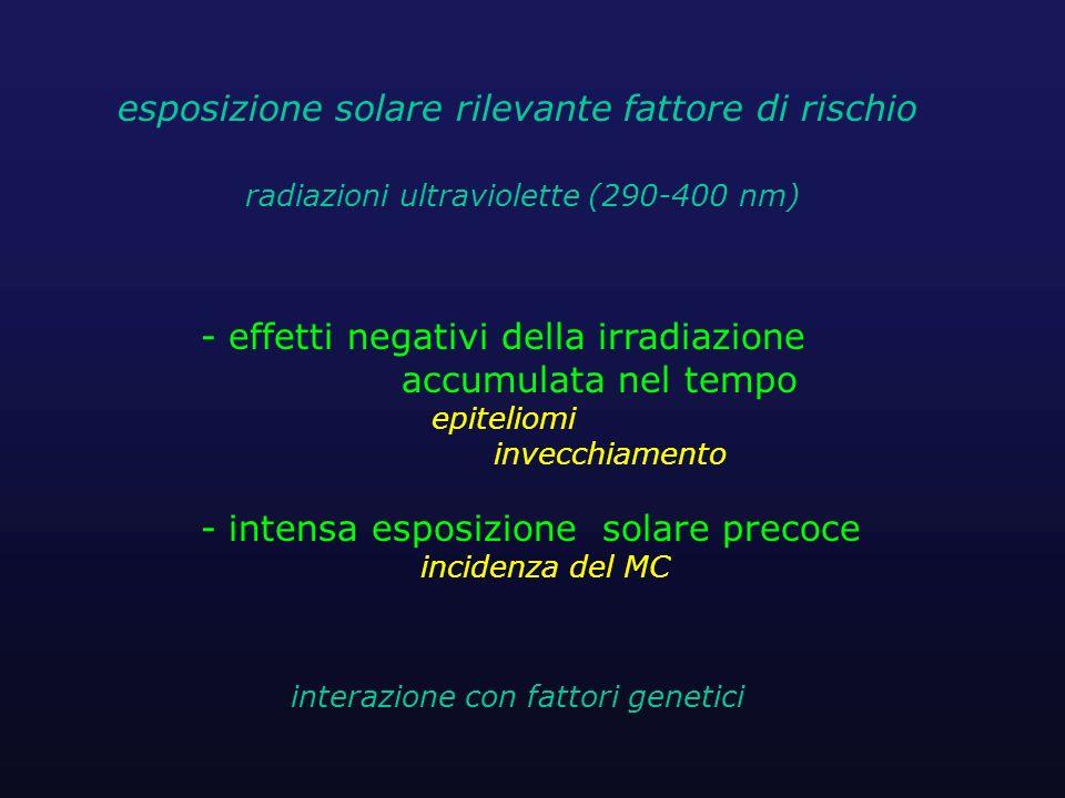 interazione con fattori genetici