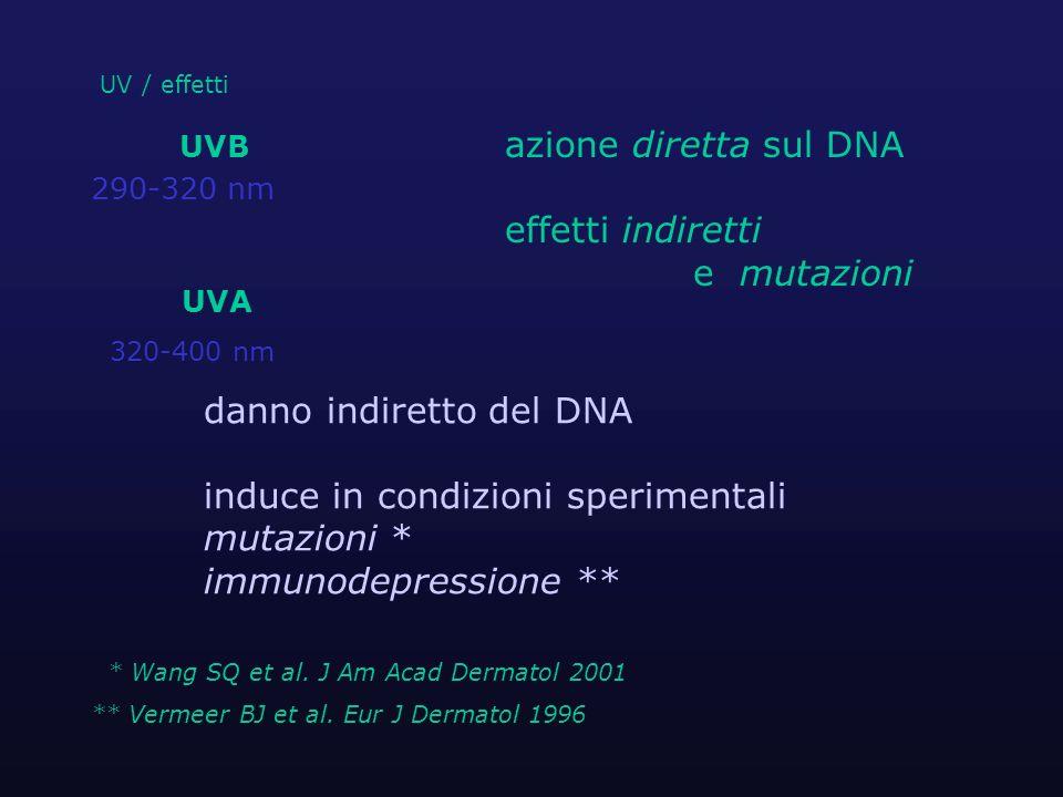 UVB azione diretta sul DNA 290-320 nm effetti indiretti e mutazioni