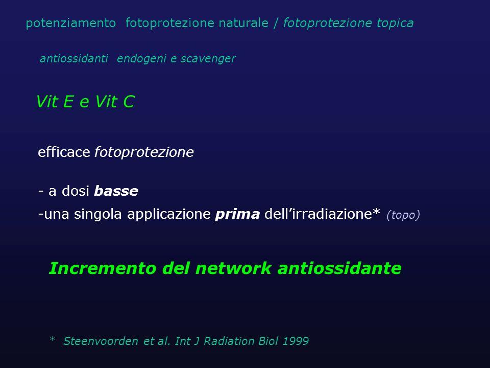Incremento del network antiossidante