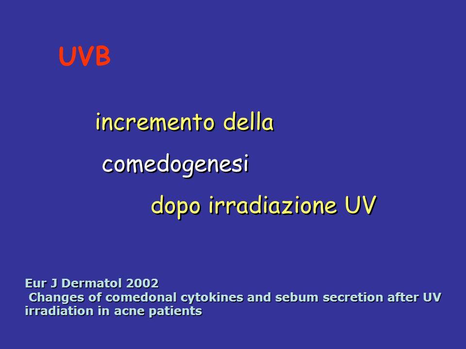 UVB incremento della comedogenesi dopo irradiazione UV