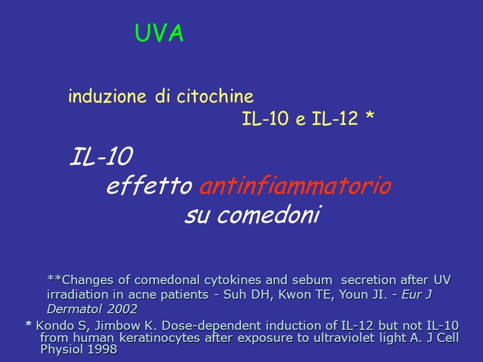 effetto antinfiammatorio su comedoni