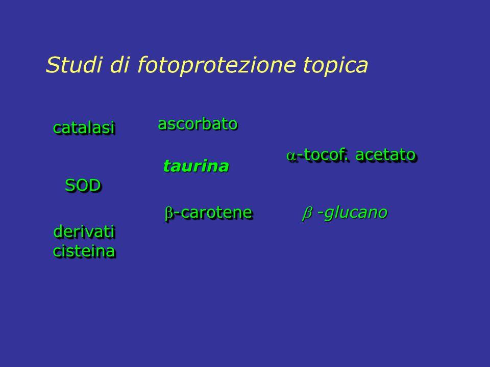 Studi di fotoprotezione topica