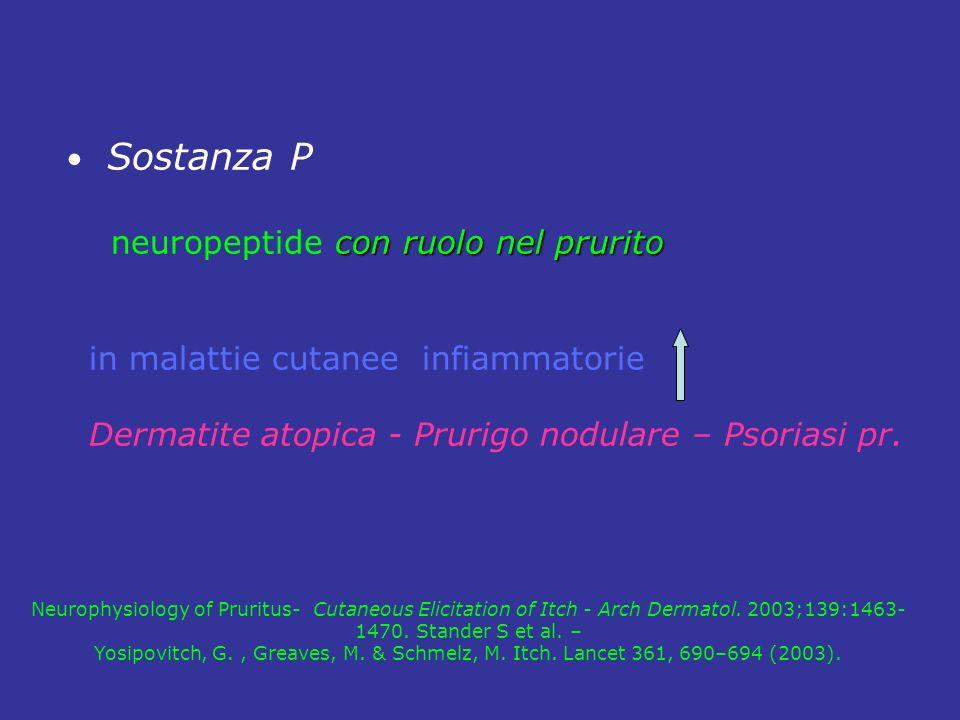 neuropeptide con ruolo nel prurito