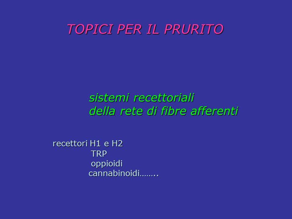 TOPICI PER IL PRURITO sistemi recettoriali
